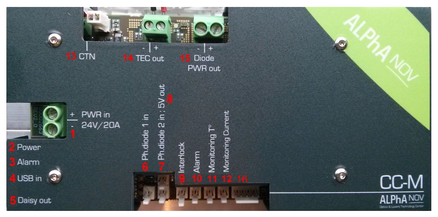High power laser diode driver pinning