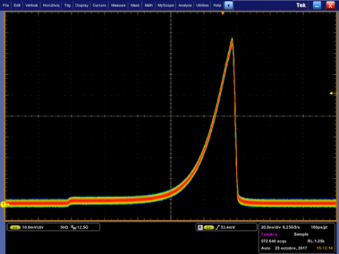 Exemple d'impulsion exponentielle issue d'une diode laser DFB @ 1064 nm.